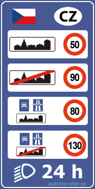 czech speed limit